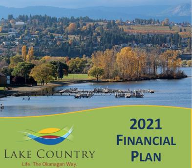2021 Financial Plan Graphic