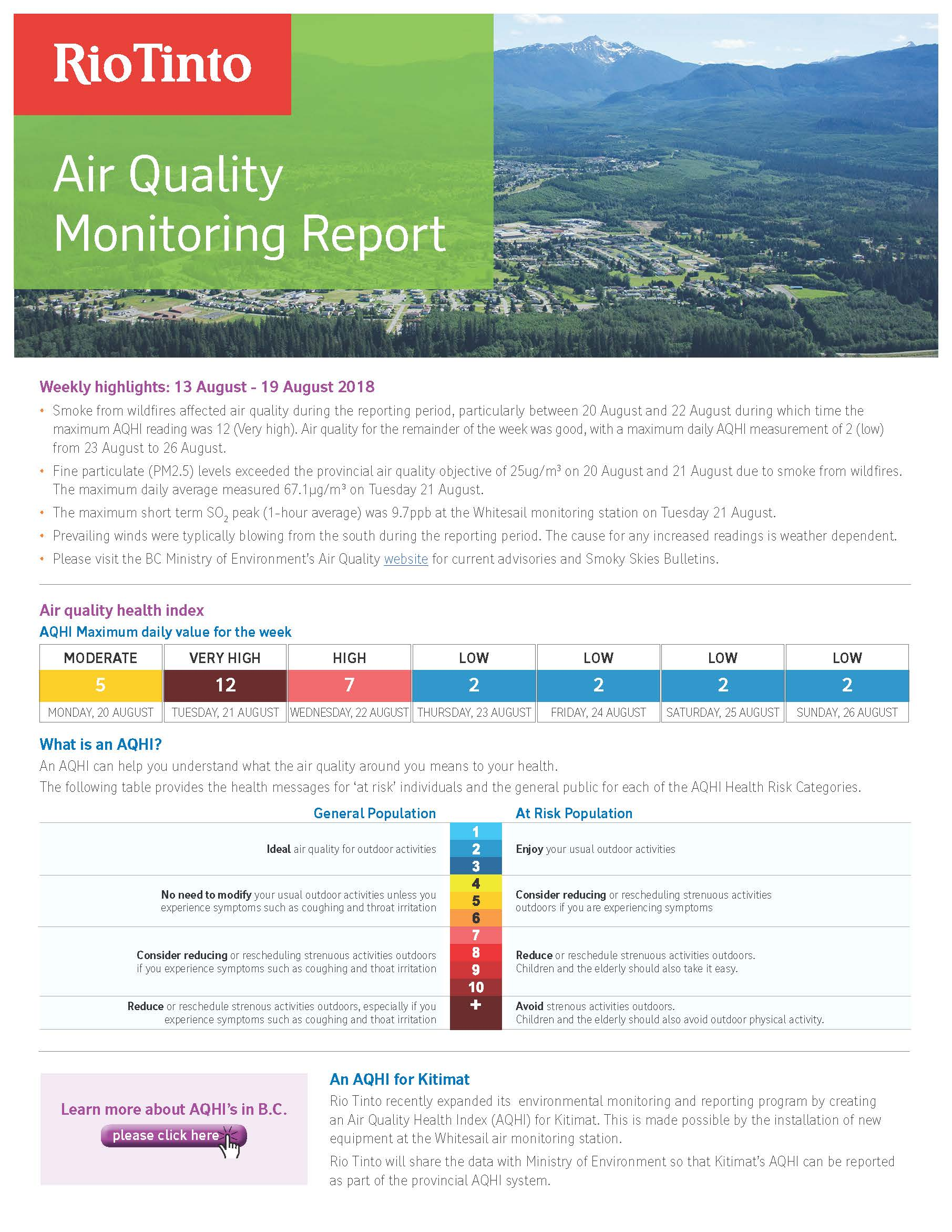 RT Air Quality Monitoring Report, Aug 31 2018_Page_1